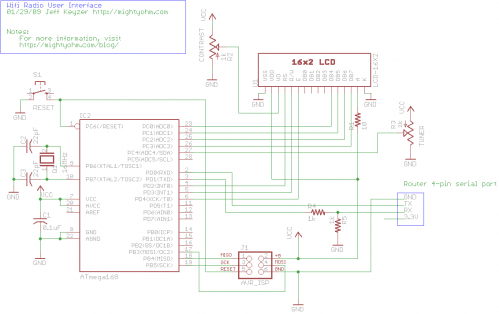 Wifi Radio User Interface Schematic